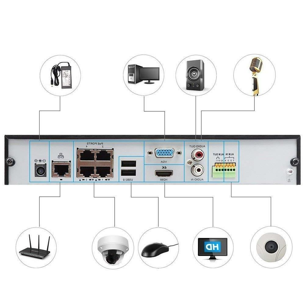 WGCC NVR Alarm real System-Video