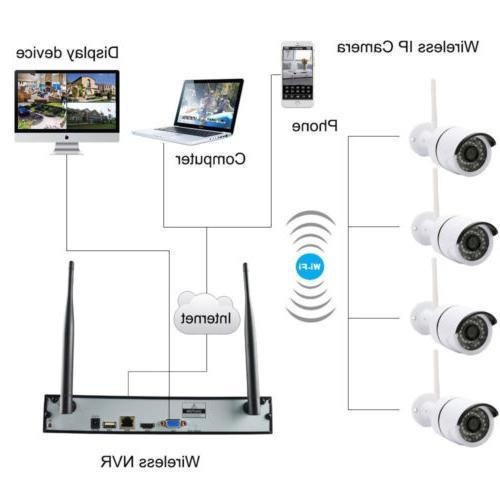 1080P Wireless CCTV NVR IR-CUT Camera Security Motion