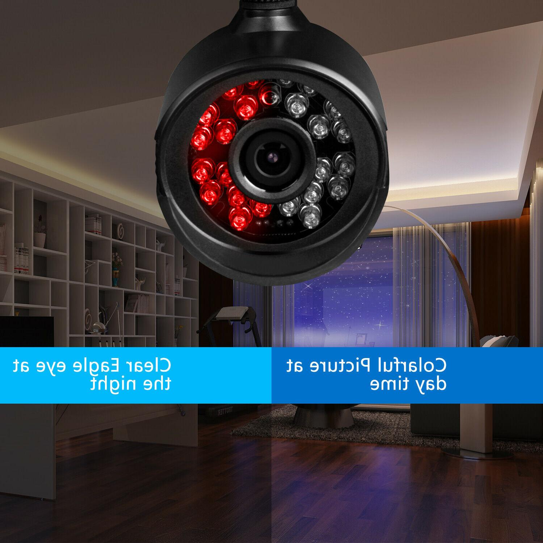 XVIM CCTV DVR 720P System