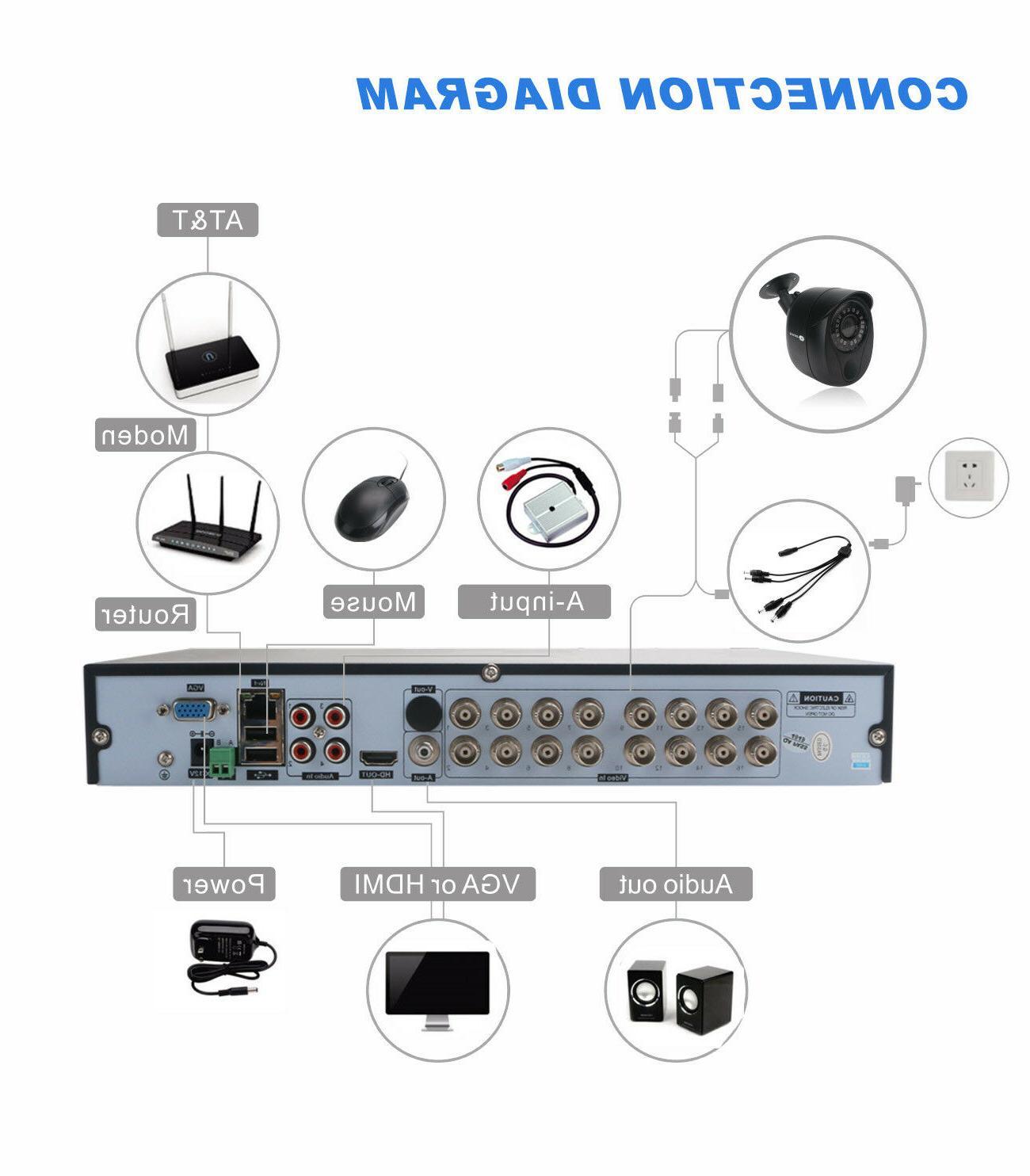 16CH 1080P 8x PIR Alarm Camera System 1TB