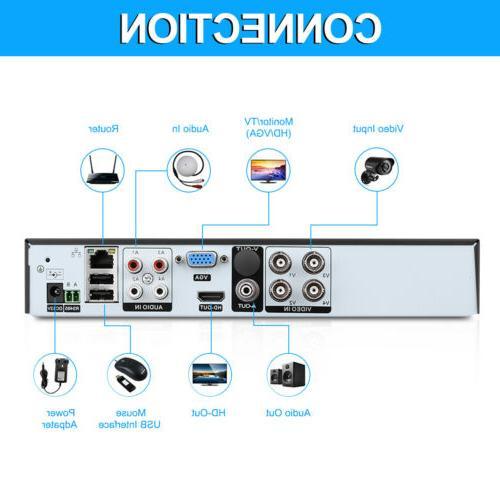 FLOUREON 1080P CCTV Home Camera System Vision