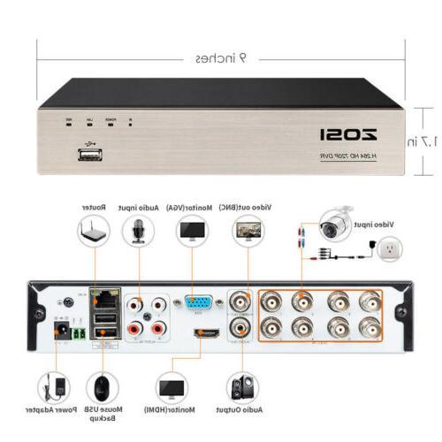 ZOSI HDMI Surveillance 1TB