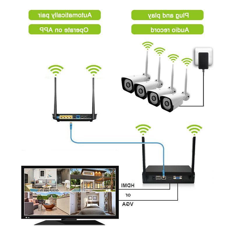 4CH Wireless NVR Outdoor IR Camera Alarm System