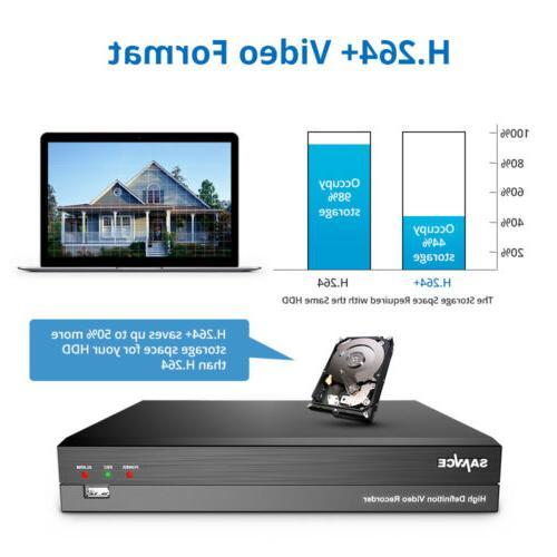 SANNCE 5IN1 DVR 5MP Human Alarm 1TB