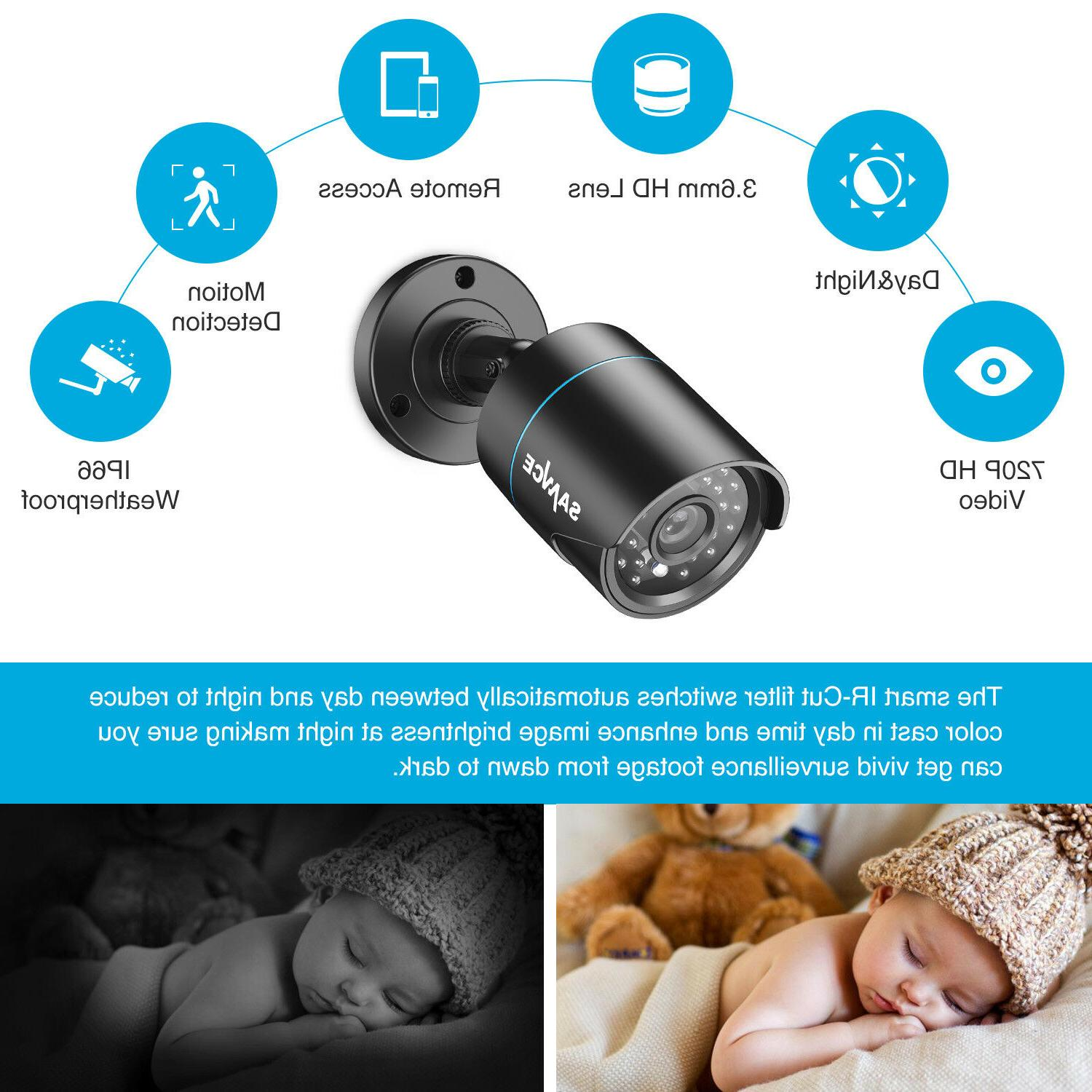 SANNCE 4CH HDMI IR Security Email Alarm