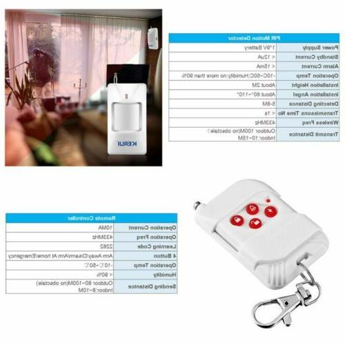 Anti-theft Home Security System with Door
