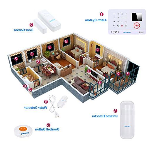 OWSOO Home Wireless 3G Alarm Security System LCD Wired Wireless Kit Phone App Remote Control