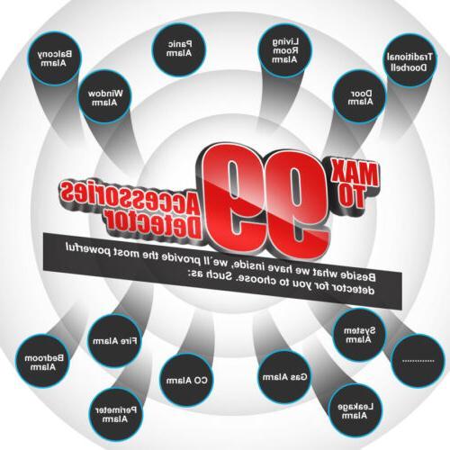 U60 Cloud Internet GSM GPRS Home Security Alarm System