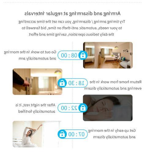 Tuya APP Home Burglar System+Amazon Alexa