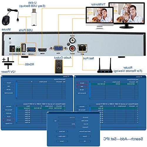 OWSOO Cameras 16 Channel NVR1080P H.264 NVR Security Control Motion Detection Surveillance IP