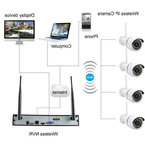Wireless Outdoor IR-CUT Camera Security