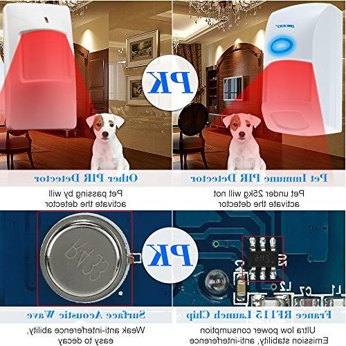 OWSOO 433MHZ Wireless Pet Sensor Alarm Security System