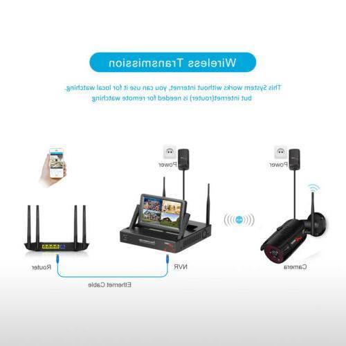 ANRAN System HD WiFi 1080P 1TB
