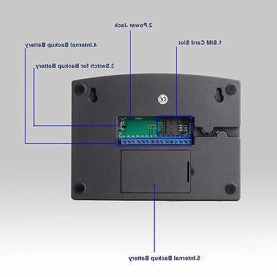 Alarm System Remote
